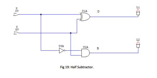 Half Subtractor logic circuit